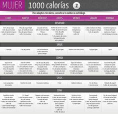 Dieta de 1000 calorias para adelgazar