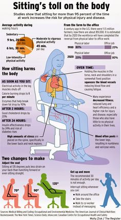 Harmful effects of sitting all day