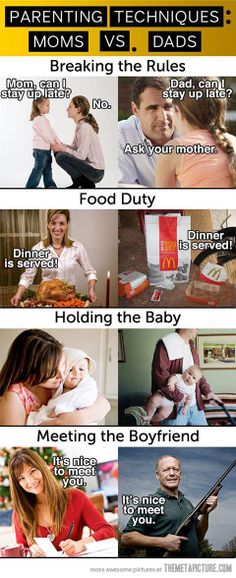 Mom vs. Dad…