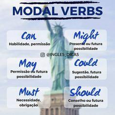 A imagem pode conter: uma ou mais pessoas English Time, English Verbs, English Course, English Book, English Study, English Class, English Lessons, English Grammar, Learn English