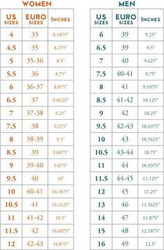 Handy Size Chart For Men & Womens US as well as Euro Shoe Sizes and the  length of the shoe (or foot ?) in inches