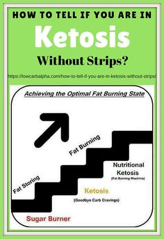 how to know if your on ketosis