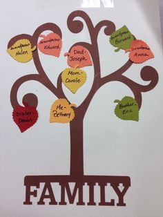 1000 images about family tree on pinterest family tree for Family arts and crafts