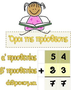 Special Education, Maths, Elementary Schools, Teaching, Primary School, Education, Onderwijs, Learning, Tutorials