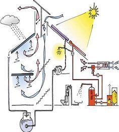 ekolojik-ev-lighthouse-surdurulebilir-mimarinin-en-iyi-ornegi-designcoholic-8