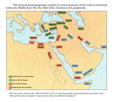 This Genesis-based geography resulted in a mental picture of the world as contained  within the Middle East. The New Bible Atlas illustrates this graphically: