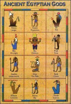 Afbeeldingsresultaat voor Egyptische goden