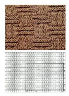 Galéria vzorov pre ručné pletenie a štrikovanie, vhodné pre deti i dospelých, na čiapky, šály, svetre, ponožky a iné pleteníčka.