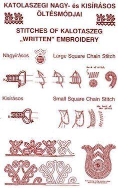 イーラーショシュ刺繍
