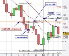http://forex-chartanalysis.blogspot.com/p/candlestick-chart-patterns.html