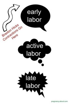 Practice contractions before labor, also known as Braxton Hicks contractions, can be annoying. Here's how to tell the difference between Braxton Hicks and REAL labor.