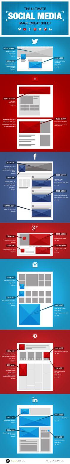Las ULTIMAS MEDIDAS para la identidad visual de las más importantes #RedesSociales [Infografía]