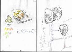 Inspired by art before breakfast, ballpoint pen, slight watercolors