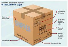Marcas y pictogramas en el comercio internacional - Revista de Logística edición 10 - Colombia