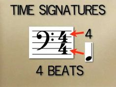 How to Read Music - Lesson 14 - Time Signatures