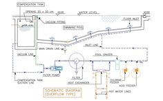 Swimming pool system - Google Search