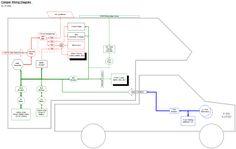 bigfoot camper wiring color codes illustration of wiring diagram u2022 rh davisfamilyreunion us Fleetwood Motorhome Wiring Diagram 1999 Ford F53 Wiring-Diagram