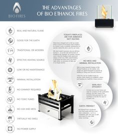 Infographic about Bio Ethanol Fireplaces