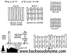Build a pallet fence By Clay Sawyer - A fence made from wood pallets is a great use for those often discarded and free wooden pallets.