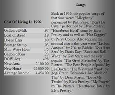 1956 cost of living and songs