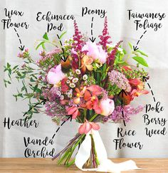 Green wedding bridal bouquet flower recipe // How to Have Eco-Friendly Flowers for Your Wedding