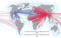 <p>Trade power can be as important as military power--and China is the major trade partner of far more countries than the United States.</p>
