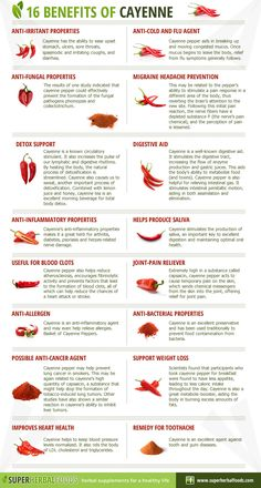 "Cayenne Pepper – 16 Benefits : Here is an interesting infographic featuring 16 health benefits associated with this fiery pepper. Cayenne Pepper – 16 Benefits Notes : "" Also known as the Guinea spice, cow-horn pepper, aleva, bird pepper, or, especially in its powdered form, red pepper, is a cultivar of Capsicum annuum related to bell […]"