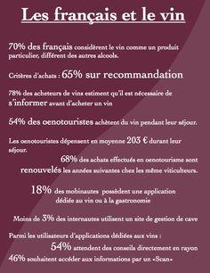 Les français et le vin...