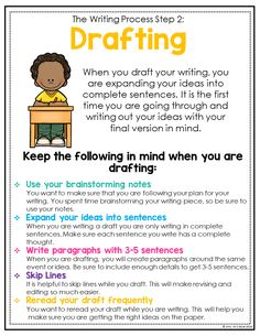Writing Process Posters, Book Writing Tips, English Writing Skills, Writing Lessons, Teaching Writing, Writing Workshop, Writing Activities, Writing Journals, Kindergarten Writing
