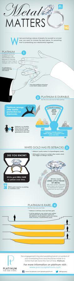 Metal Matters #Infographic #infografía