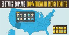 50 States. 50 Plans. 100% Renewable Energy Benefits. The Solutions Project - 100% Renewable Energy. Mark Jacobson, Prof. of civil & environmental engineering, Director, Atmosphere and Energy Program at Stanford, and his team have created 50 state plans for 50 states to transition to 100% renewable energy.
