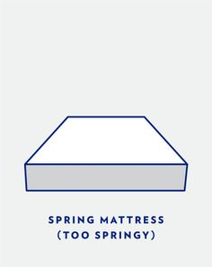 Contours to your body, adds bounce to your life. Queen Memory Foam Mattress, Memory Foam Mattress Topper, Casper Mattress, Mattress Springs, Cool Beds, Contours, Bed Frame, Things That Bounce, Dreaming Of You