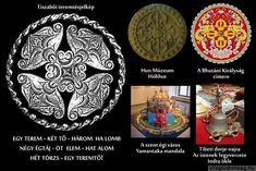 A gömbös kereszt jelkép - Mozgó gömbös kereszt a Szent Korona kereszt szimbolikáján keresztül - Világbiztonság Bhutan, Mandala, Bling, Cards, Jewel, Maps, Playing Cards, Mandalas