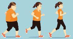 Entenda como funciona o novo método para perder peso