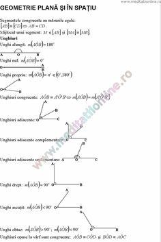 Formule matematica gimnaziu 5 8 Formule si teorie Geometrie plana si in spatiu si Trigonometrie pagina 1 Teaching Math, Chart, Map, Education, Desktop, Google, Trigonometry, Geometry, Location Map