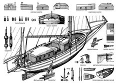 Sailing Alone Around the World by Joshua Slocum design by Eliash Strongowski, via Behance - This Day in History: Jun 27, 1898: First solo circumnavigation of the globe is completed by Joshua Slocum