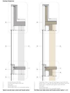 Image 4 of 4 from gallery of The Case For Tall Wood Buildings. Courtesy of Michael Green Architecture