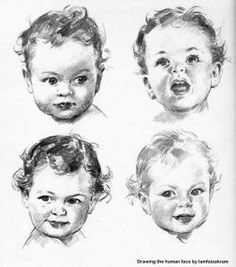 Andrew Loomis: Drawing the Head and Hands Drawing Skills, Drawing Lessons, Drawing Techniques, Figure Drawing, Andrew Loomis, Pencil Portrait, Portrait Art, Portraits, Anatomy Reference