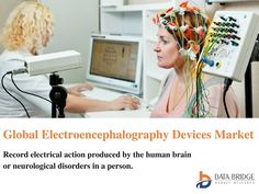 """""""Electroencephalography Devices Market""""- Industry Trends and Global Forecast to 2024 Ventricular Septal Defect, Information And Communications Technology, Market Research, Disorders, Brain, Action, Marketing, Check, The Brain"""