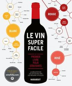 Le vin super facile | Editions Marabout