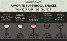 Ambrosia Restaurant's Sommelier developed this helpful guide to ensure your favorite Superbowl snacks are perfectly paired with your beverage of choice! #superbowl #wine #winepairings #infographic