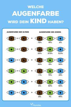 Diese Augenfarbe wird dein Kind einmal bekommen.