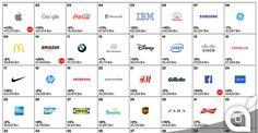 Apple è il marchio col maggior valore al mondo secondo Interbrand
