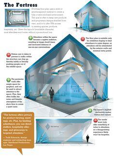 EXHIBITOR magazine - Article: Exhibit Design: Floor Plan Fundamentals, January 2013