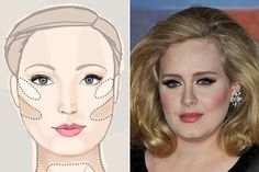 Round  Celeb sister: Adele  The round face's bone structure is more hidden, so contouring is key.      Start with luminous dewy skin.     Clearly define cheeks with a darker sculpting powder; blend edges, but leave the rest of the application defined and angular to contrast with your soft features.     Use your ring finger to press some cream pigment into the cheeks for a natural-looking flush.