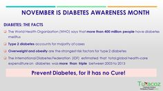 #November is #DiabetesAwarenessMonth. #Turacoz shares some facts about #DiabetesMellitus. #PreventDiabetes, for it has no cure.
