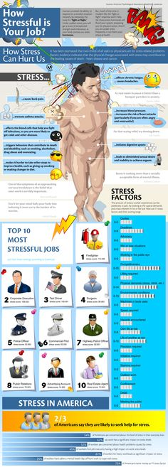 How #Stressful is Your Job? #infographic #jobstress