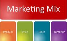 Bildergebnis für marketingmix