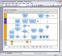 6 process map templates free pdf excel document format download process flow in word business process design templates ms word excel visio friedricerecipe Choice Image