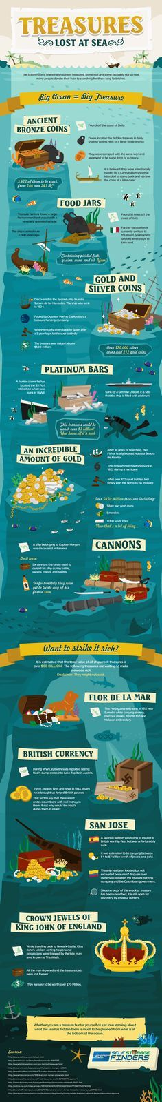 Treasures Lost at Sea  #infographic #Treasures #Sea #history